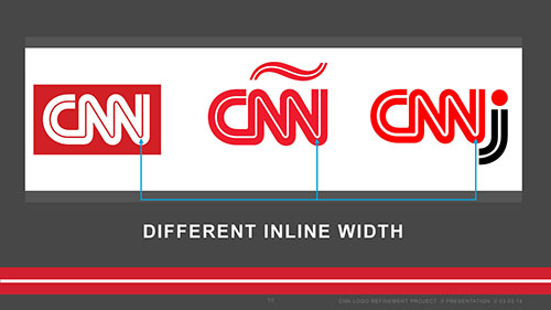 Examples of what CNN and Troika found by doing a CNN logo audit. (Image courtesy of CNN)
