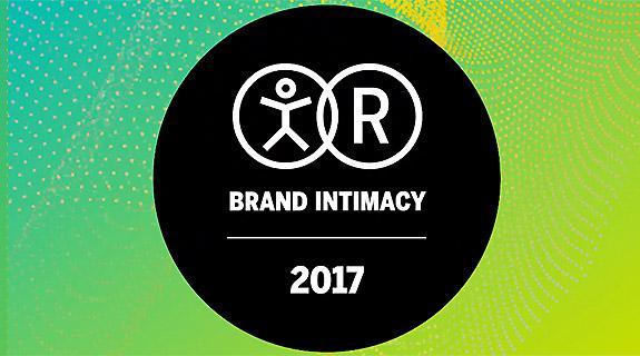 Brand-intimacy-2017-575